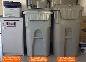 Compare security containers mobile shredding company