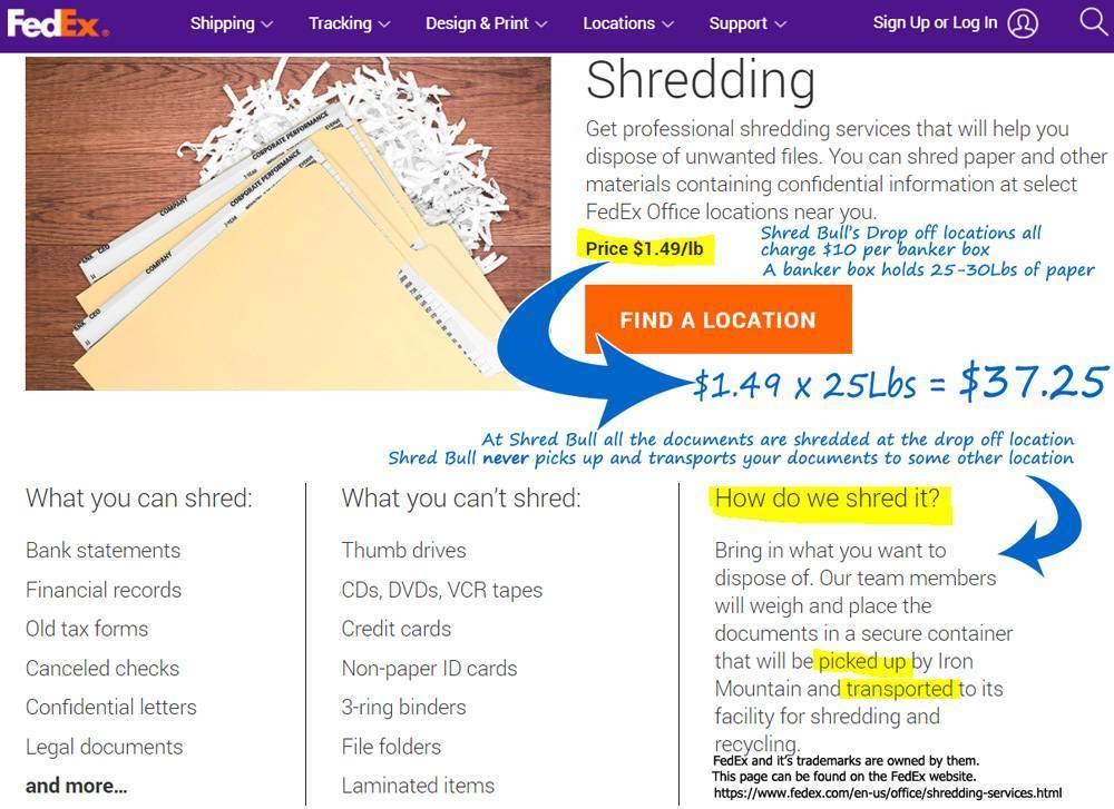 FedEx shredding pricing